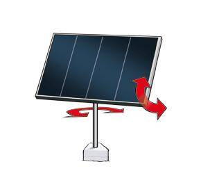 Dual-axis solar tracker - solar-tracking.com