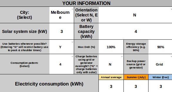 melbourne 3kW solar 4kWh storage inputs