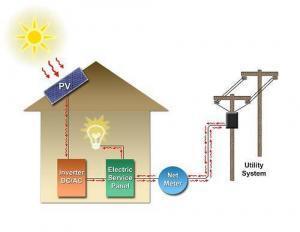 solar feed in tariff queensland