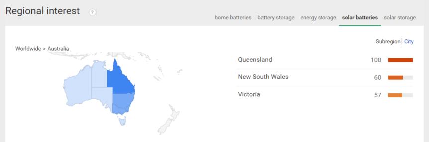 solar battery searches australia